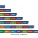 OSI-Model-Encapsulation1